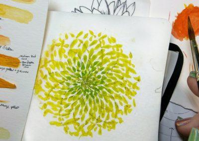 botanical online tutor